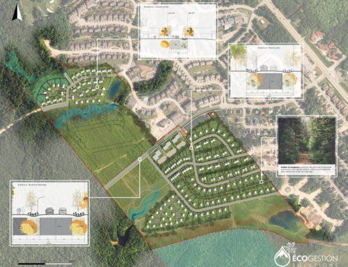 Plan de développement résidentiel à Beaupré (2019-2020)